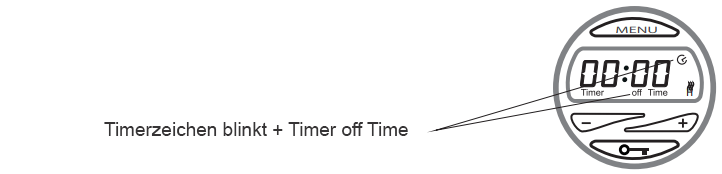 timer off time carbon digital heizung